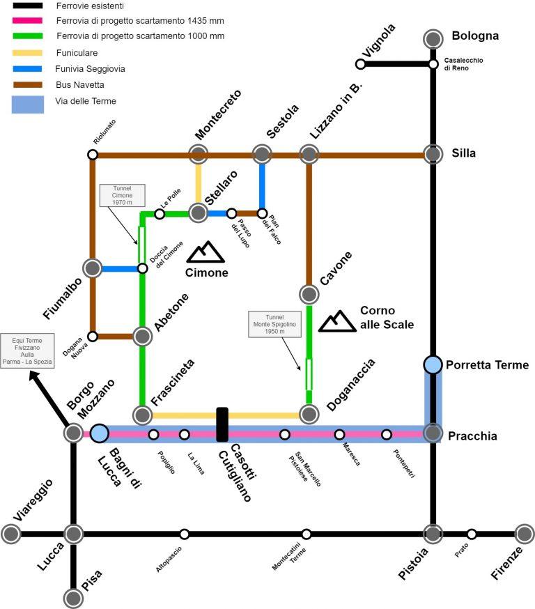 Ferrovia dei Parchi dell'Appennino tosco-emiliano